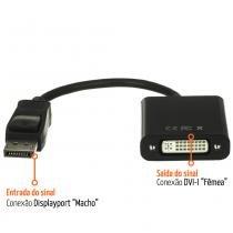 Adaptador Displayport para DVI - Central Cabos