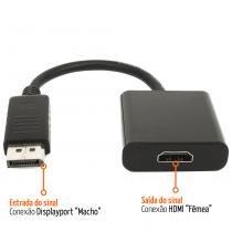 Adaptador Displayport para HDMI - Central Cabos