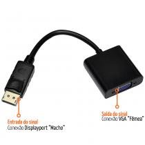 Adaptador Displayport para VGA - Central Cabos