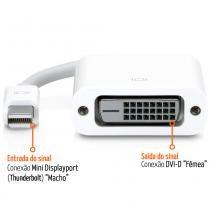 Adaptador Mini Displayport para DVI - Central Cabos