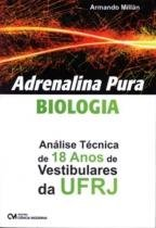 Adrenalina pura - biologia - Ciencia moderna