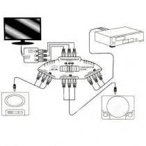 Chave Seletor Audio Video 3 X 1 Saida Home Dvd Tv Game Rca - X-Zhang