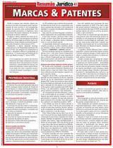 Marcas e patentes - Bfa