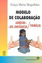 Modelo de colaboracao - Instituto piaget