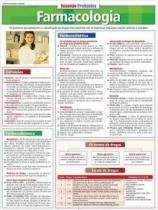 Resumao - farmacologia - Bfa