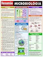 Resumao Microbiologia - Bafisa - 1